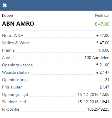 ABN Amro resultaat