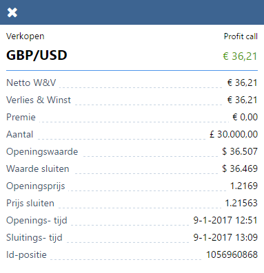 GBP USD resultaat