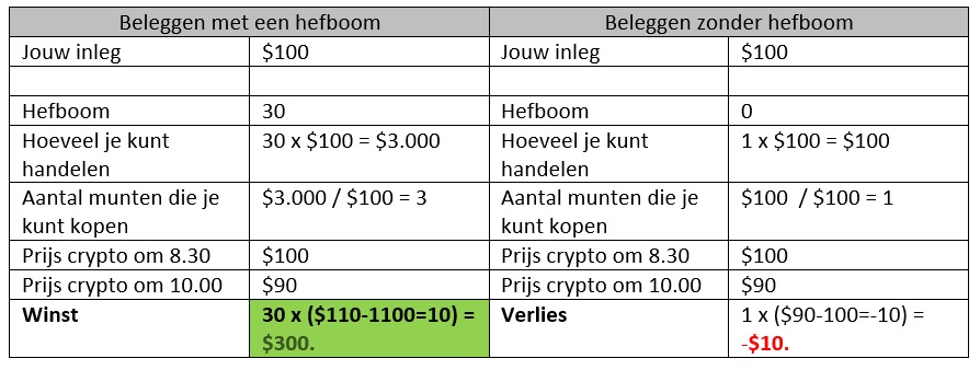 Cryptocurrency, ook crypto-taxatie?