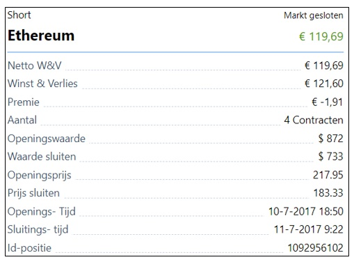 resultaat trade fundamenteel Ethereum