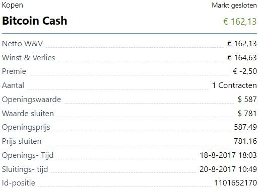 Bitcoin Cash kopen beleggingsresultaat in 2 dagen