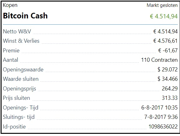 beleggen in bitcoin cash resultaat trade 7-8-2017