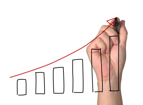 RSI indicator - technische analyse