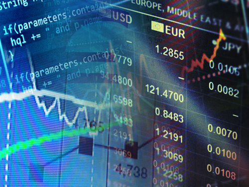 Beleggen met trading indicatoren